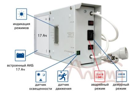 SKAT-LED.220AC-60VA Многорежимный бесперебойный источник питания
