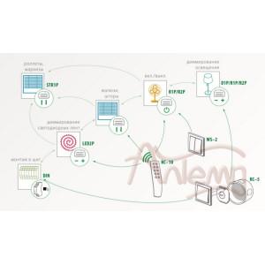 Система F&Wave – беспроводное управление по радиоканалу