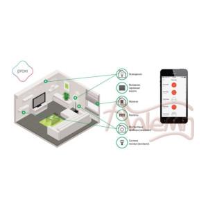 Система Proxi - управление по протоколу Bluetooth