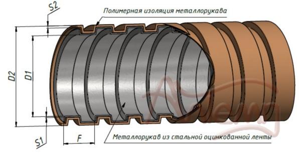 Шланг электромонтажный чертеж